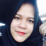 Andetarismasjy from Tanjungkarang-Telukbetung   Woman   22 years old   Scorpio