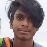 Shatishmalviya from Agar   Man   21 years old   Libra