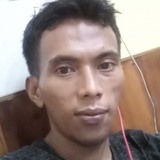 Ismailas58Z from Kudus | Man | 33 years old | Capricorn