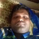 Sandy from Kolhapur | Man | 35 years old | Aries