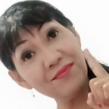 Evi from Yogyakarta | Woman | 53 years old | Aquarius