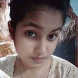Sanjna from Mysore | Woman | 22 years old | Gemini