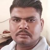 Rahul from Panipat | Man | 28 years old | Virgo