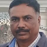 Aggarwalashoft from Kanpur | Man | 45 years old | Leo
