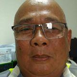 Jim from Riyadh | Man | 58 years old | Aries