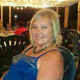 Charlene from Telluride | Woman | 38 years old | Pisces