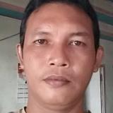 Herdy from Samarinda | Man | 36 years old | Aries