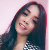 Dyta from Bengkulu | Woman | 25 years old | Libra