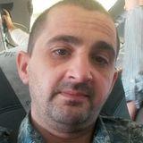 Nelesd from Dusseldorf | Man | 35 years old | Scorpio