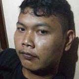 Mundhofir from Pekalongan | Man | 27 years old | Aries