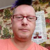 Piggles from Chino Hills | Man | 51 years old | Scorpio