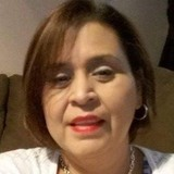 Chubby from Kingsville   Woman   64 years old   Libra