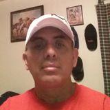 Chepita from Denton   Man   56 years old   Leo