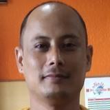 Tutu from Jorhat | Man | 33 years old | Aquarius