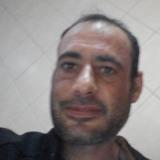 Jose from Elda   Man   43 years old   Libra
