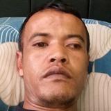 Ardi from Cianjur | Man | 30 years old | Leo