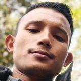 Bolwarimarak2M from Tura | Man | 27 years old | Gemini