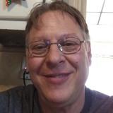 Activeduties from Pittsburgh   Man   58 years old   Gemini