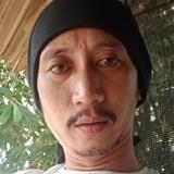 Nabil from Makassar   Man   33 years old   Taurus