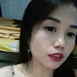 Monica from Bukittinggi | Woman | 21 years old | Libra