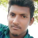 Kumar from Gajuwaka   Man   22 years old   Scorpio