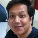 Ferds from Kuala Lumpur | Man | 33 years old | Gemini