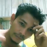 Jumrij4Lc from Jertih | Man | 33 years old | Aries