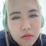Nonik from Malang | Woman | 34 years old | Gemini