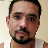 Perroblanco1Fs from London | Man | 36 years old | Capricorn
