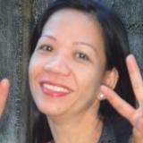 Ann from Riyadh | Woman | 51 years old | Gemini