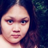 Cherin from Kuala Lumpur | Woman | 34 years old | Capricorn