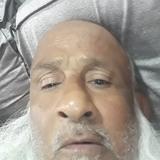 Ybijoliyawao2 from Durg | Man | 56 years old | Capricorn