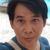 Renz from Union City | Man | 51 years old | Aquarius