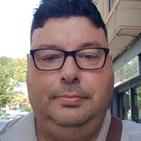 Ivan from San Sebastian | Man | 47 years old | Gemini