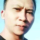 Ken from Manado | Man | 22 years old | Scorpio