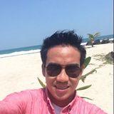 Rangga from Tanjungkarang-Telukbetung | Man | 35 years old | Leo