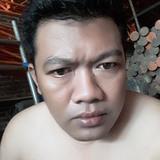 Eenk from Madiun | Man | 36 years old | Leo