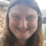 Steph from Wollongong | Woman | 25 years old | Virgo