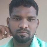 Mathanrj from Hosur | Man | 26 years old | Sagittarius