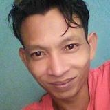 Nayshillaashmj from Indramayu   Man   32 years old   Capricorn