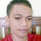 Robert from Medan   Man   25 years old   Virgo