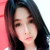Me from Jakarta Pusat | Woman | 27 years old | Virgo