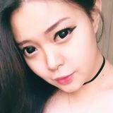 Cbacon from Surabaya | Woman | 30 years old | Scorpio
