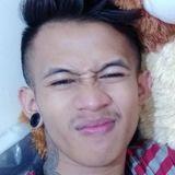 Iwandevandra from Malang | Man | 24 years old | Scorpio