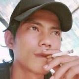 Etdaaaats from Cikampek | Man | 27 years old | Aries