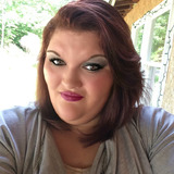 Amazingeyes from Ranger | Woman | 29 years old | Virgo