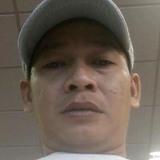 Deril from Tarakan | Man | 35 years old | Libra