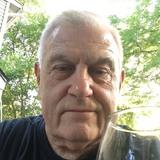 Rockingnroddy from Canton | Man | 73 years old | Sagittarius