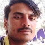 Yaseen from Harihar | Man | 35 years old | Scorpio
