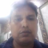 Bhaveshmakwa8V from Palanpur   Man   38 years old   Cancer